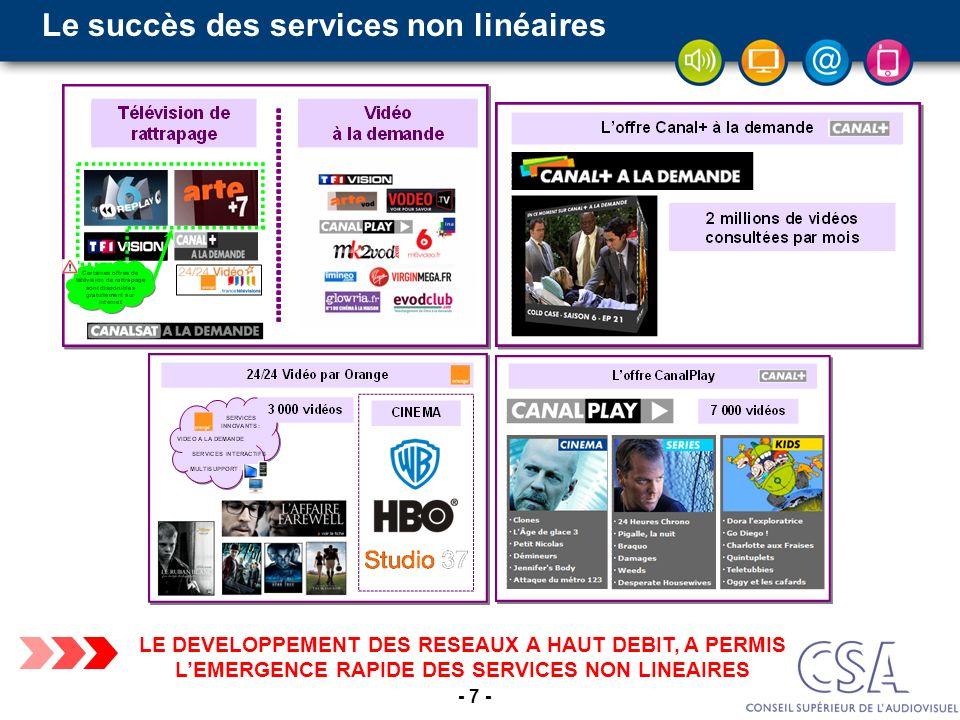 - 7 - Le succès des services non linéaires LE DEVELOPPEMENT DES RESEAUX A HAUT DEBIT, A PERMIS LEMERGENCE RAPIDE DES SERVICES NON LINEAIRES