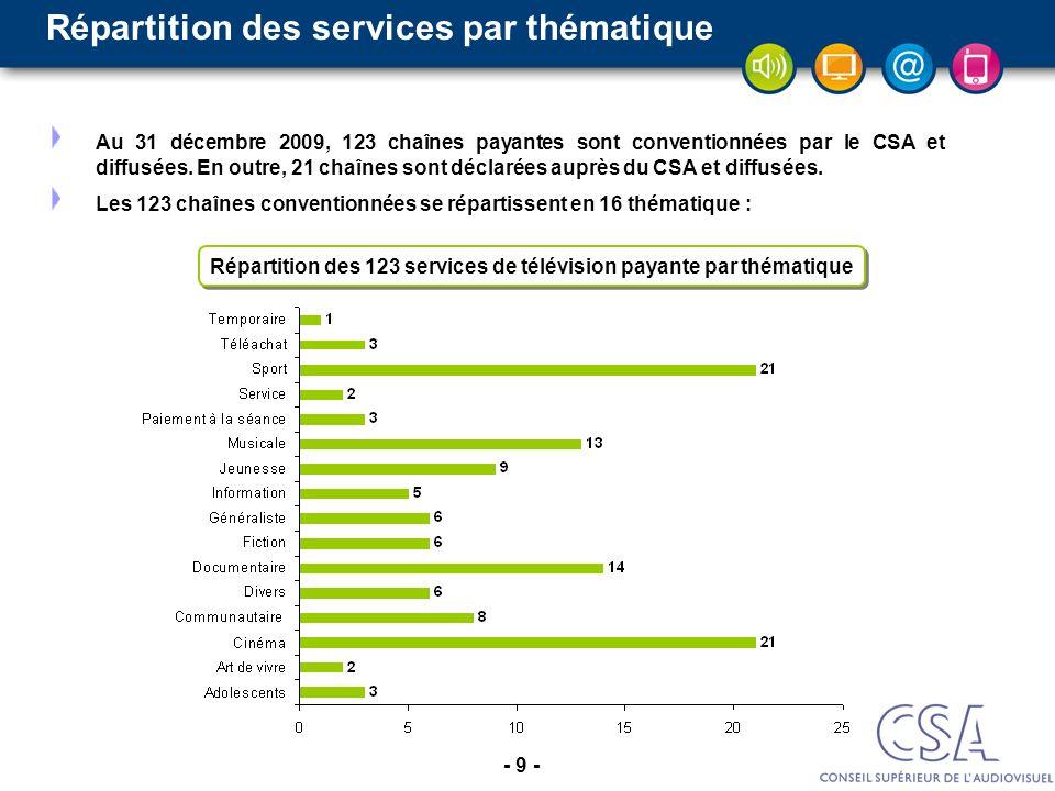 - 9 - Répartition des services par thématique Au 31 décembre 2009, 123 chaînes payantes sont conventionnées par le CSA et diffusées. En outre, 21 chaî