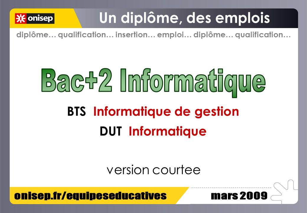 diplôme… qualification… insertion… emploi… Bac+2 Informatique Offres demploi Se documenter Offres demploi Se documenter INFOS UTILISATEURS