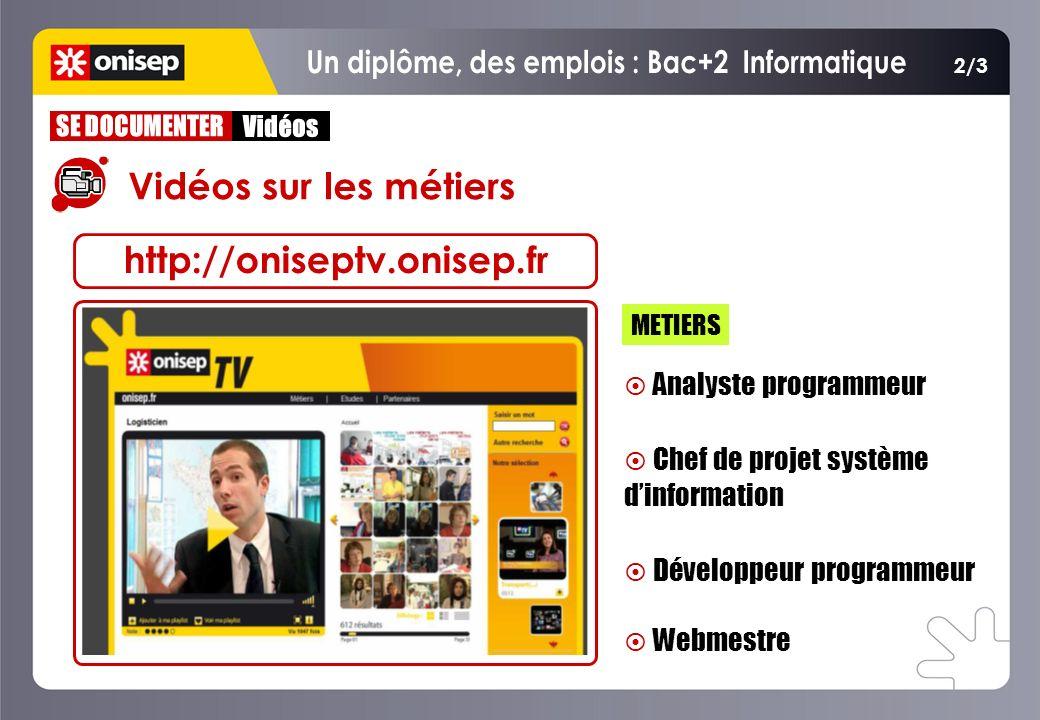 2/3 Analyste programmeur Chef de projet système dinformation Développeur programmeur Webmestre Analyste programmeur Chef de projet système dinformatio