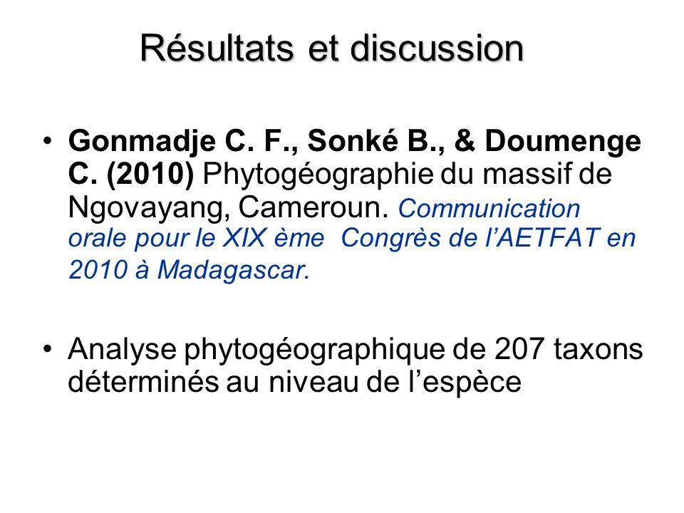 Gonmadje C. F., Sonké B., & Doumenge C. (2010) Phytogéographie du massif de Ngovayang, Cameroun. Communication orale pour le XIX ème Congrès de lAETFA