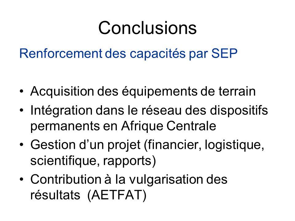 Conclusions Renforcement des capacités par SEP Acquisition des équipements de terrain Intégration dans le réseau des dispositifs permanents en Afrique