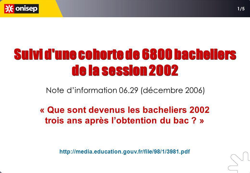 Note dinformation 06.29 (décembre 2006) « Que sont devenus les bacheliers 2002 trois ans après lobtention du bac ? » Note dinformation 06.29 (décembre