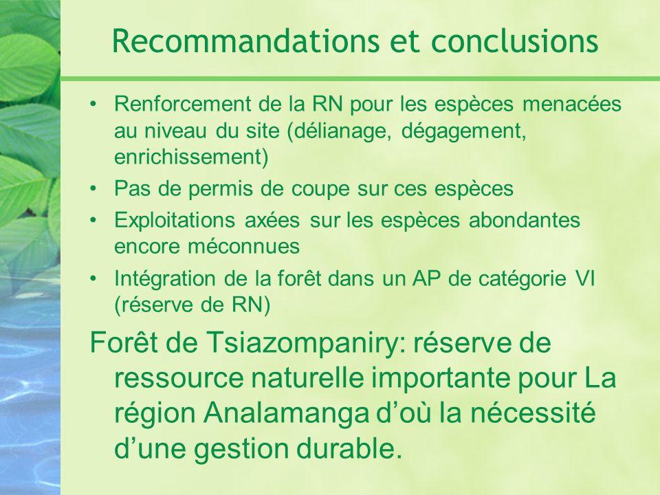 Recommandations et conclusions Renforcement de la RN pour les espèces menacées au niveau du site (délianage, dégagement, enrichissement) Pas de permis