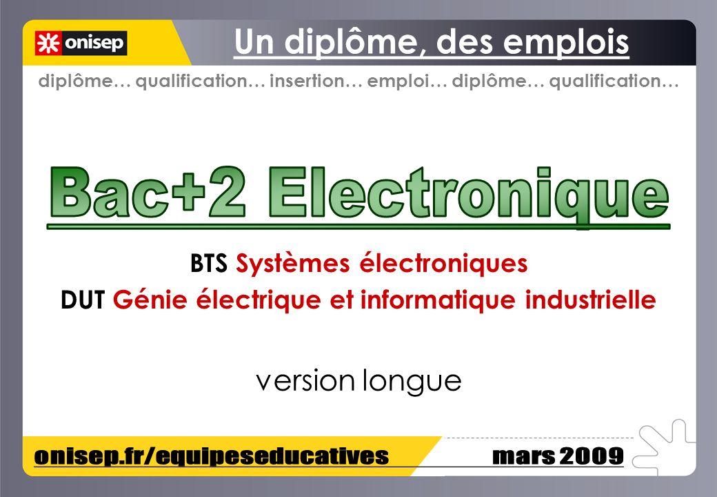 BTS Systèmes électroniques DUT Génie électrique et informatique industrielle diplôme… qualification… insertion… emploi… diplôme… qualification… versio