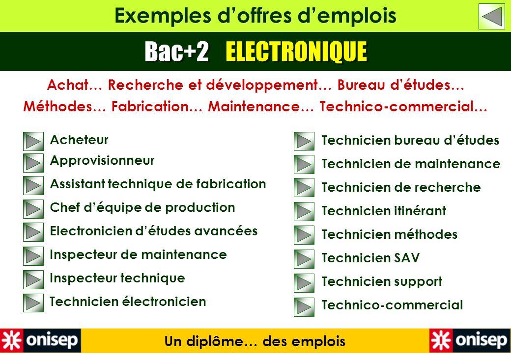 Exemples doffres demplois Bac+2 ELECTRONIQUE Un diplôme… des emplois Technicien bureau détudes Technicien de maintenance Technicien de recherche Techn