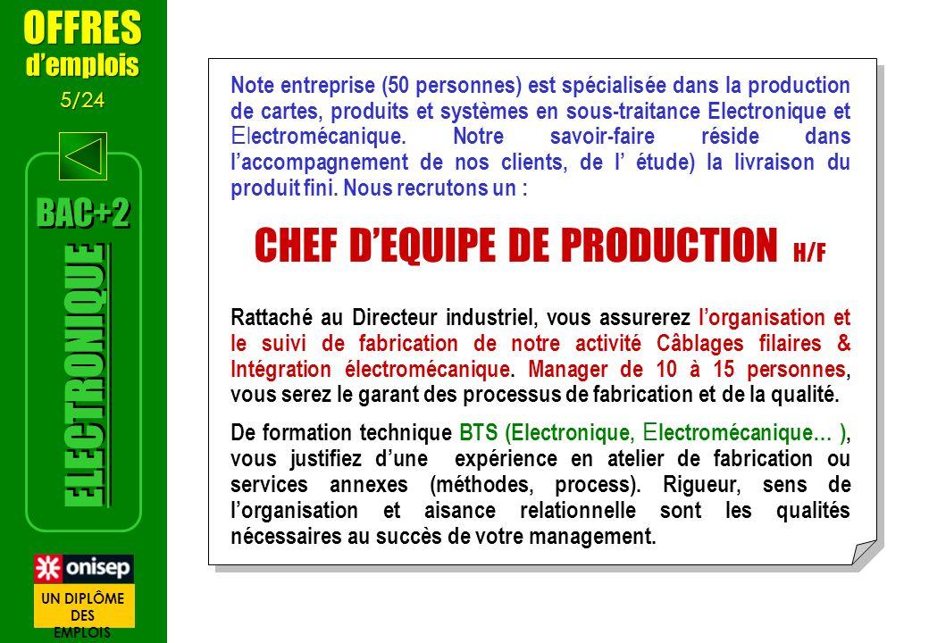 Note entreprise (50 personnes) est spécialisée dans la production de cartes, produits et systèmes en sous-traitance Electronique et E l ectromécanique