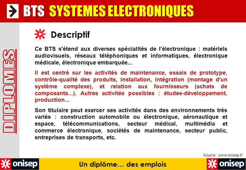 Descriptif Un diplôme… des emplois BTS SYSTEMES ELECTRONIQUES Ce BTS s'étend aux diverses spécialités de l'électronique : matériels audiovisuels, rése