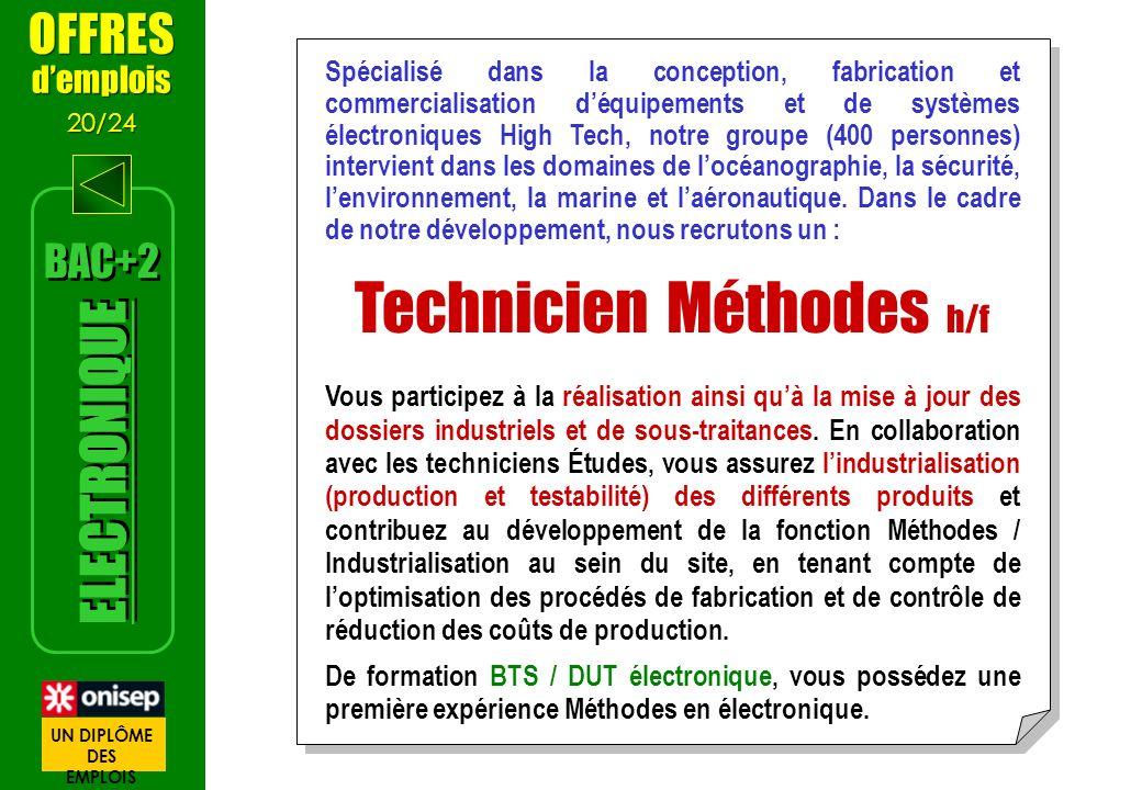 Spécialisé dans la conception, fabrication et commercialisation déquipements et de systèmes électroniques High Tech, notre groupe (400 personnes) inte