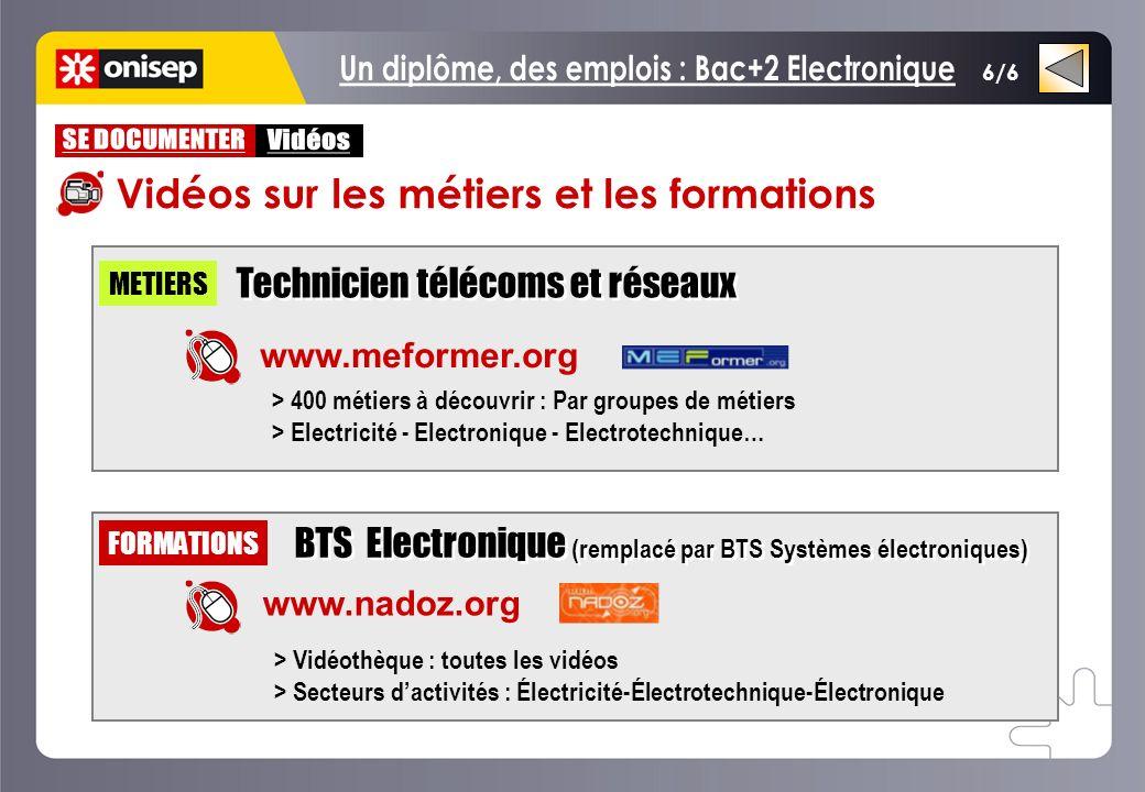 Technicien télécoms et réseaux www.meformer.org METIERS > 400 métiers à découvrir : Par groupes de métiers > Electricité - Electronique - Electrotechn
