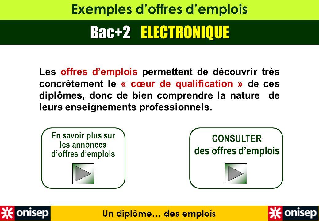 Exemples doffres demplois Bac+2 ELECTRONIQUE En savoir plus sur les annonces doffres demplois CONSULTER des offres demplois Un diplôme… des emplois Le