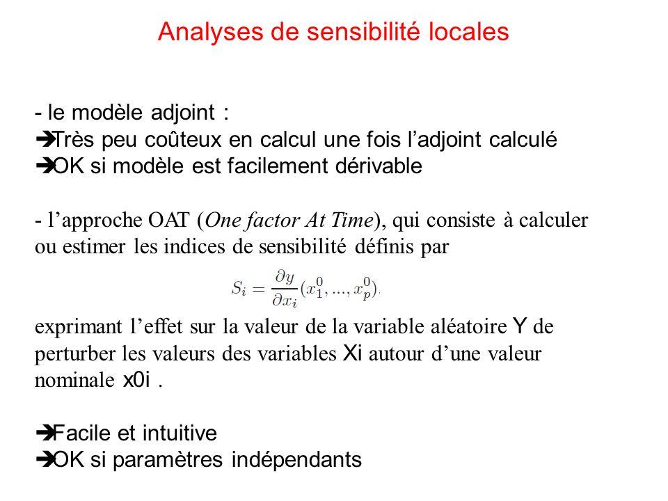 Analyses de sensibilité locales - le modèle adjoint : Très peu coûteux en calcul une fois ladjoint calculé OK si modèle est facilement dérivable - lapproche OAT (One factor At Time), qui consiste à calculer ou estimer les indices de sensibilité définis par exprimant leffet sur la valeur de la variable aléatoire Y de perturber les valeurs des variables Xi autour dune valeur nominale x0i.