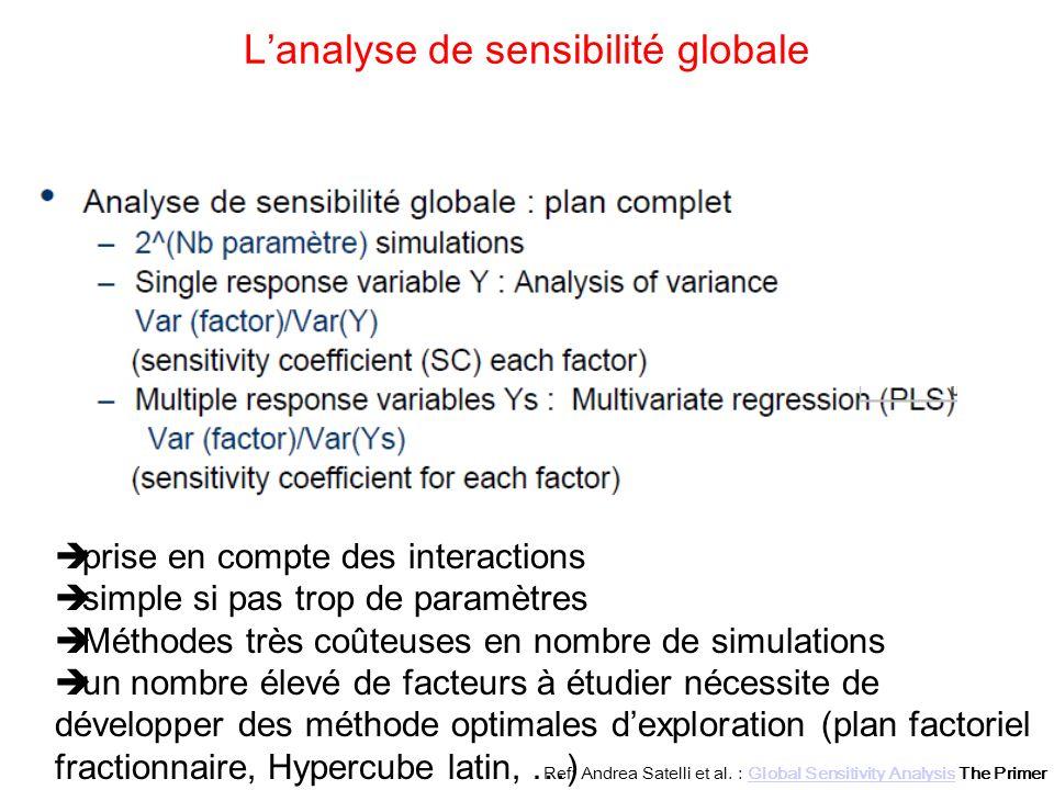 Lanalyse de sensibilité globale prise en compte des interactions simple si pas trop de paramètres Méthodes très coûteuses en nombre de simulations un
