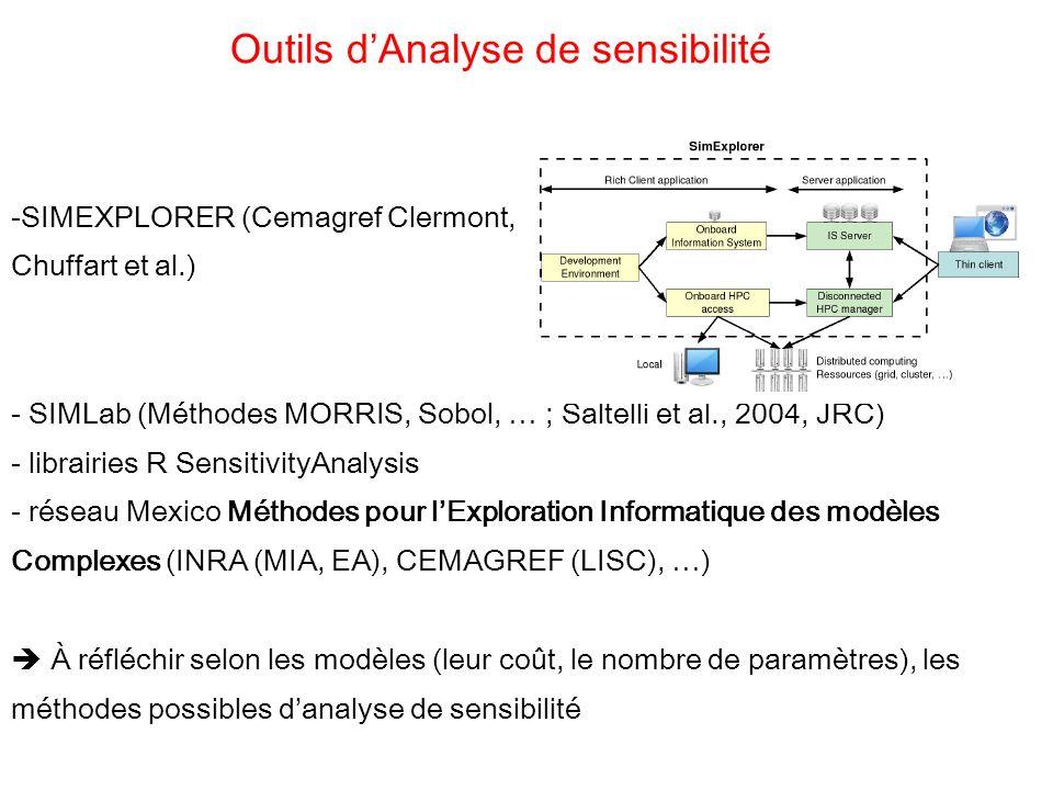 -SIMEXPLORER (Cemagref Clermont, Chuffart et al.) - SIMLab (Méthodes MORRIS, Sobol, … ; Saltelli et al., 2004, JRC) - librairies R SensitivityAnalysis - réseau Mexico Méthodes pour lExploration Informatique des modèles Complexes (INRA (MIA, EA), CEMAGREF (LISC), …) À réfléchir selon les modèles (leur coût, le nombre de paramètres), les méthodes possibles danalyse de sensibilité Outils dAnalyse de sensibilité