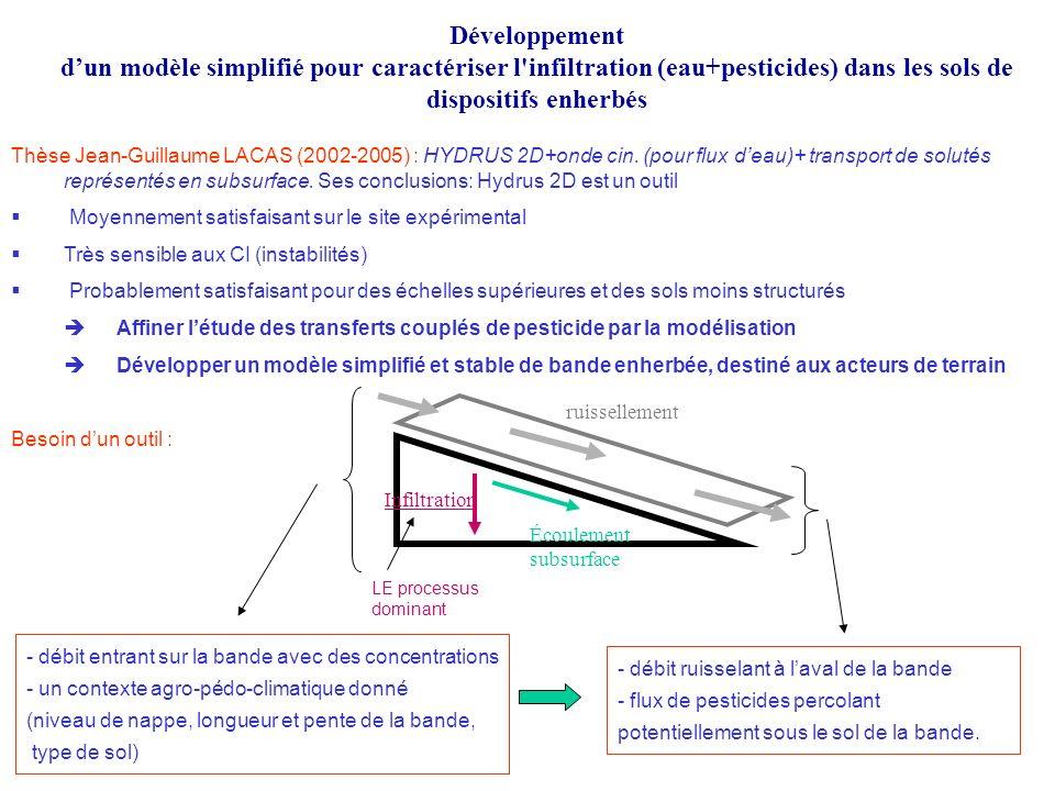 Développement dun modèle simplifié pour caractériser l infiltration (eau+pesticides) dans les sols de dispositifs enherbés Thèse Jean-Guillaume LACAS (2002-2005) : HYDRUS 2D+onde cin.