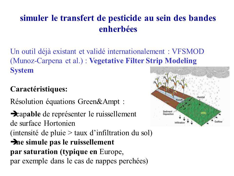 Un outil déjà existant et validé internationalement : VFSMOD (Munoz-Carpena et al.) : Vegetative Filter Strip Modeling System Caractéristiques: Résolution équations Green&Ampt : capable de représenter le ruissellement de surface Hortonien (intensité de pluie > taux dinfiltration du sol) ne simule pas le ruissellement par saturation (typique en Europe, par exemple dans le cas de nappes perchées) simuler le transfert de pesticide au sein des bandes enherbées
