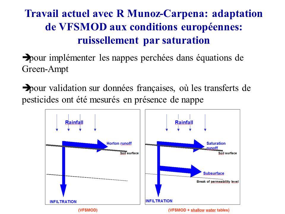 pour implémenter les nappes perchées dans équations de Green-Ampt pour validation sur données françaises, où les transferts de pesticides ont été mesurés en présence de nappe Travail actuel avec R Munoz-Carpena: adaptation de VFSMOD aux conditions européennes: ruissellement par saturation