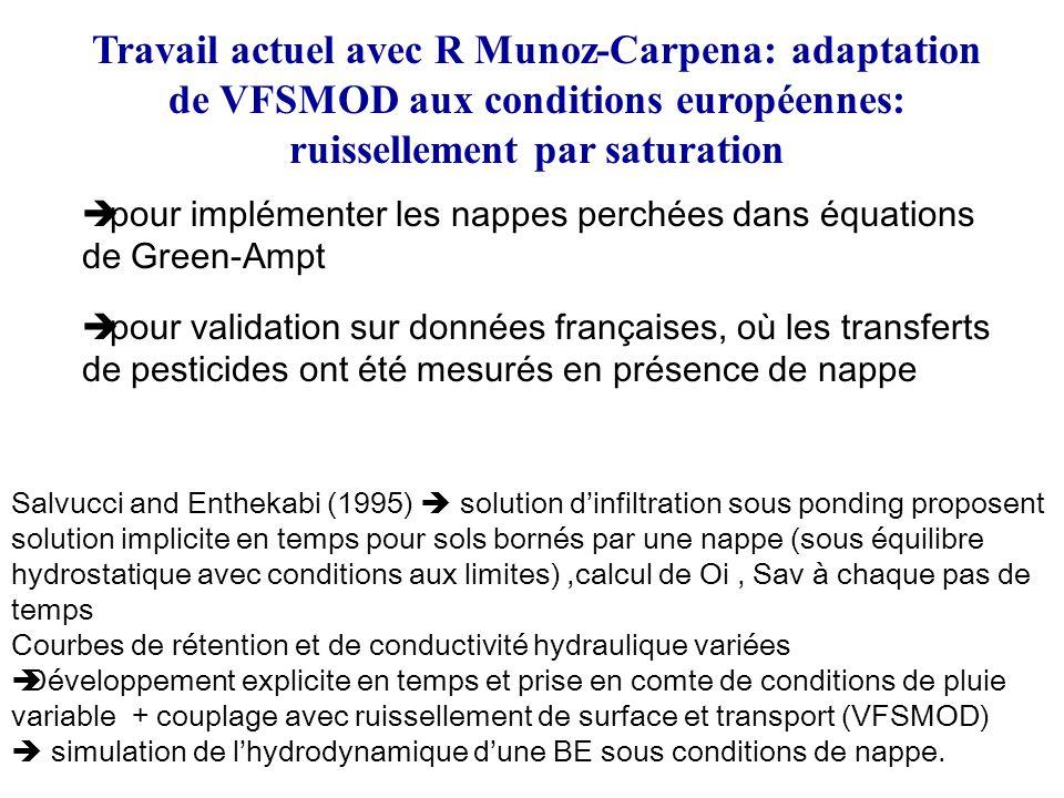 pour implémenter les nappes perchées dans équations de Green-Ampt pour validation sur données françaises, où les transferts de pesticides ont été mesu