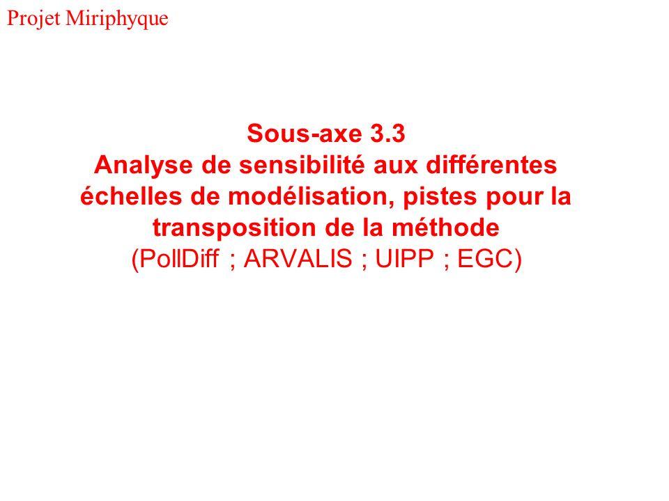 Sous-axe 3.3 Analyse de sensibilité aux différentes échelles de modélisation, pistes pour la transposition de la méthode (PollDiff ; ARVALIS ; UIPP ; EGC) Projet Miriphyque