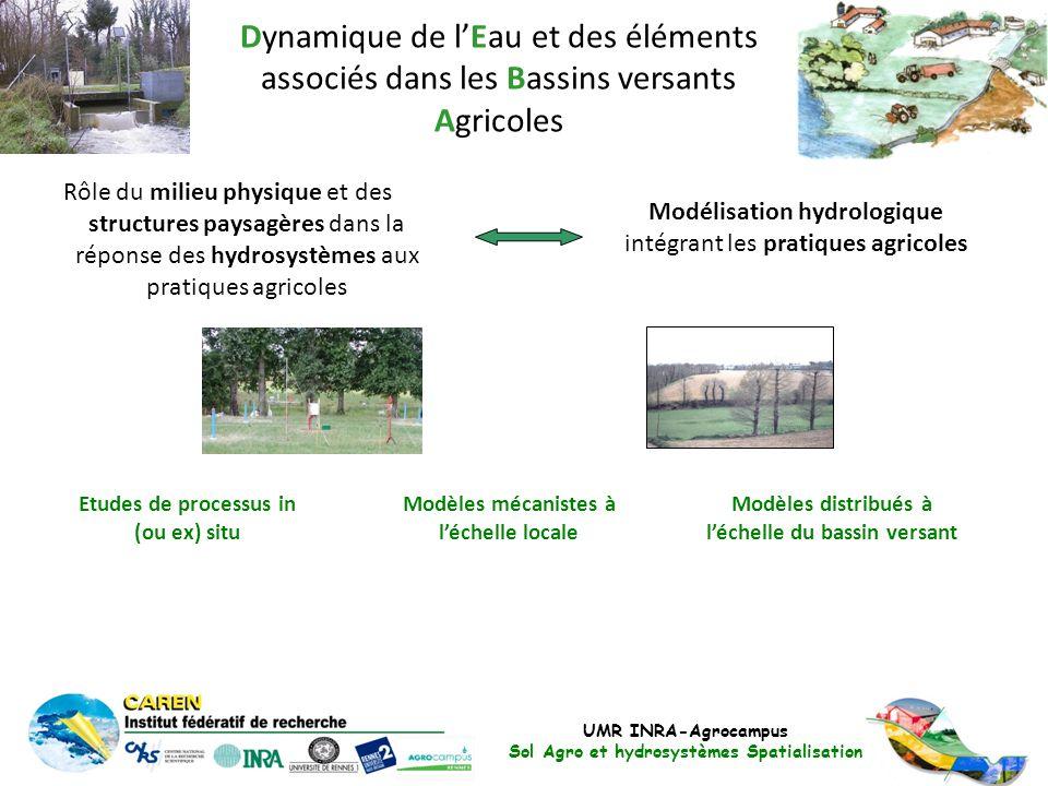Dynamique de lEau et des éléments associés dans les Bassins versants Agricoles Rôle du milieu physique et des structures paysagères dans la réponse de