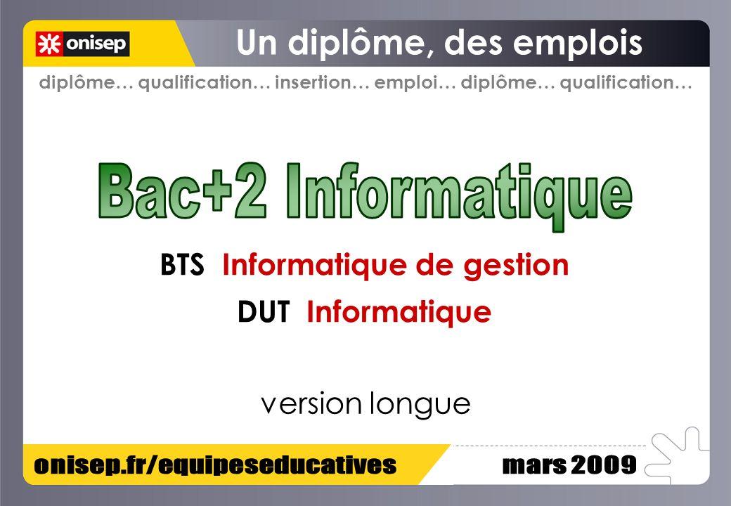 diplôme… qualification… insertion… emploi… diplôme… qualification… BTS Informatique de gestion DUT Informatique version longue