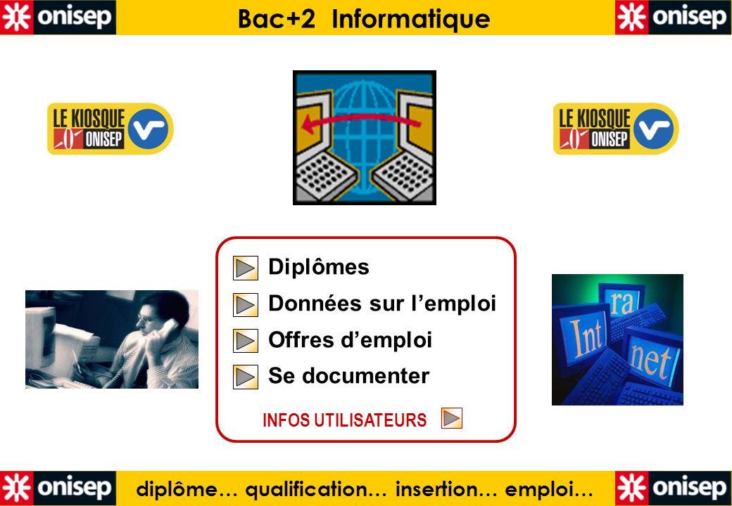 diplôme… qualification… insertion… emploi… Bac+2 Informatique Diplômes Données sur lemploi Offres demploi Se documenter Diplômes Données sur lemploi O
