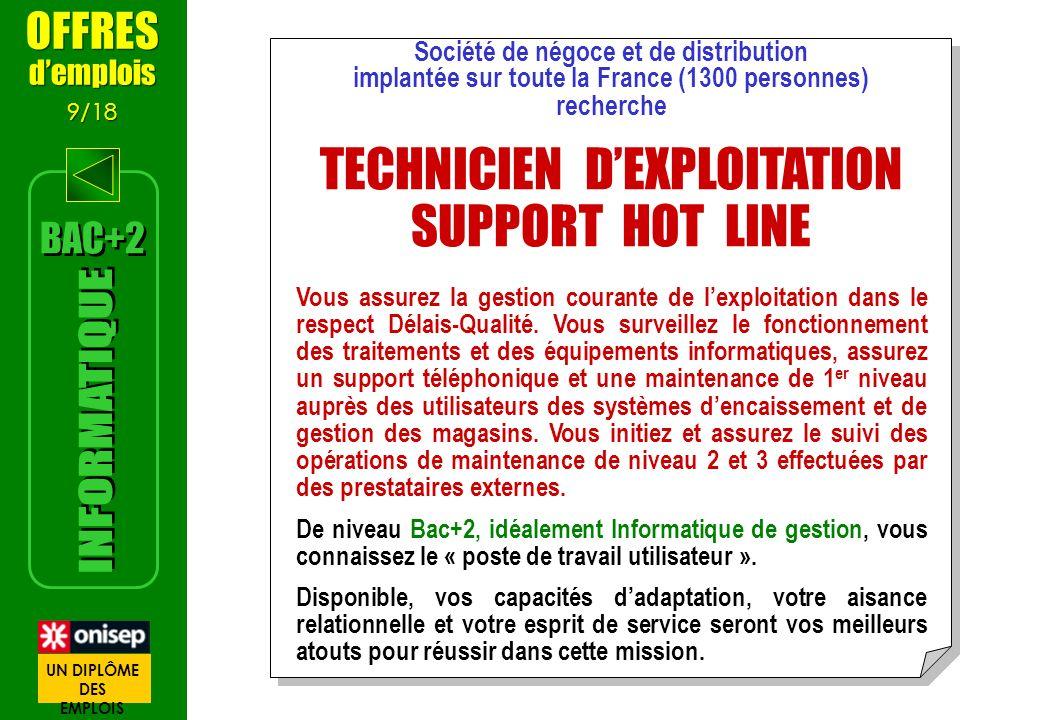 Société de négoce et de distribution implantée sur toute la France (1300 personnes) recherche TECHNICIEN DEXPLOITATION SUPPORT HOT LINE Vous assurez l