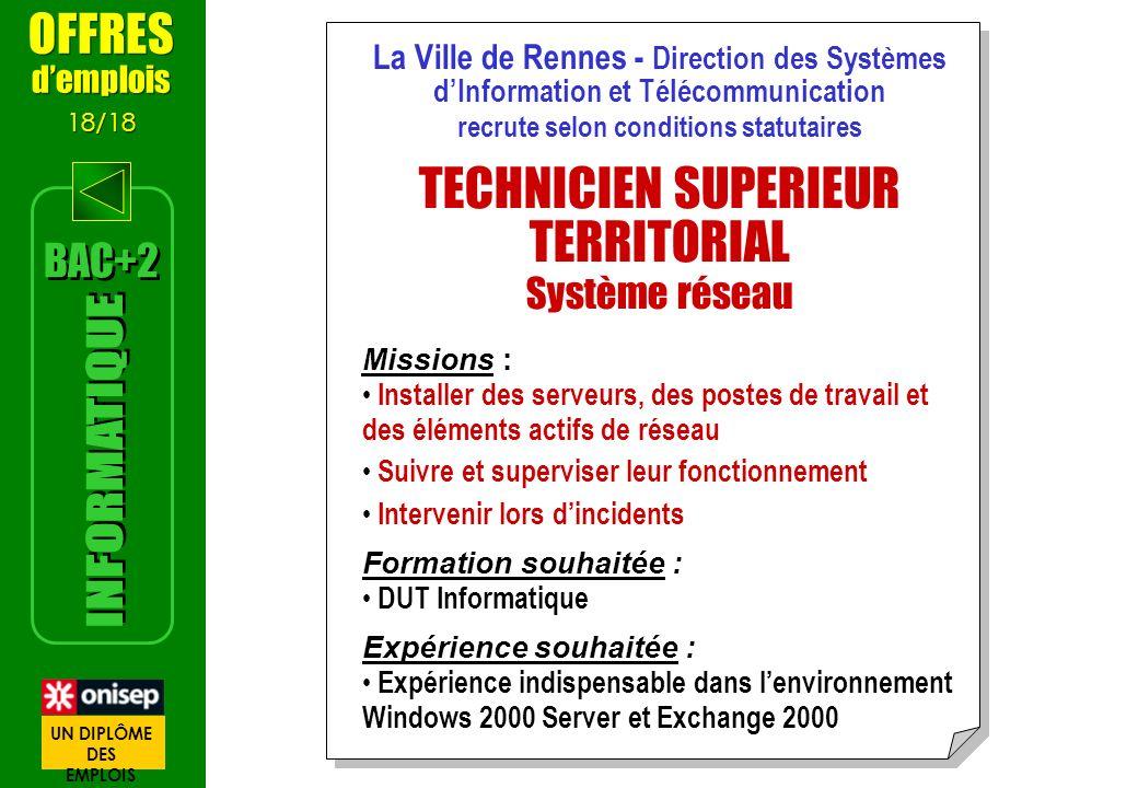 La Ville de Rennes - Direction des Systèmes dInformation et Télécommunication recrute selon conditions statutaires TECHNICIEN SUPERIEUR TERRITORIAL Sy