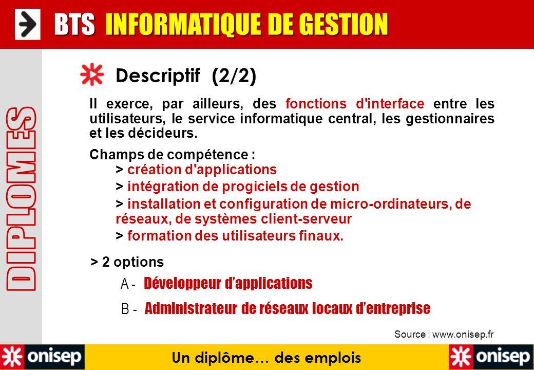 Source : www.onisep.fr Descriptif (2/2) BTS INFORMATIQUE DE GESTION Un diplôme… des emplois Il exerce, par ailleurs, des fonctions d'interface entre l