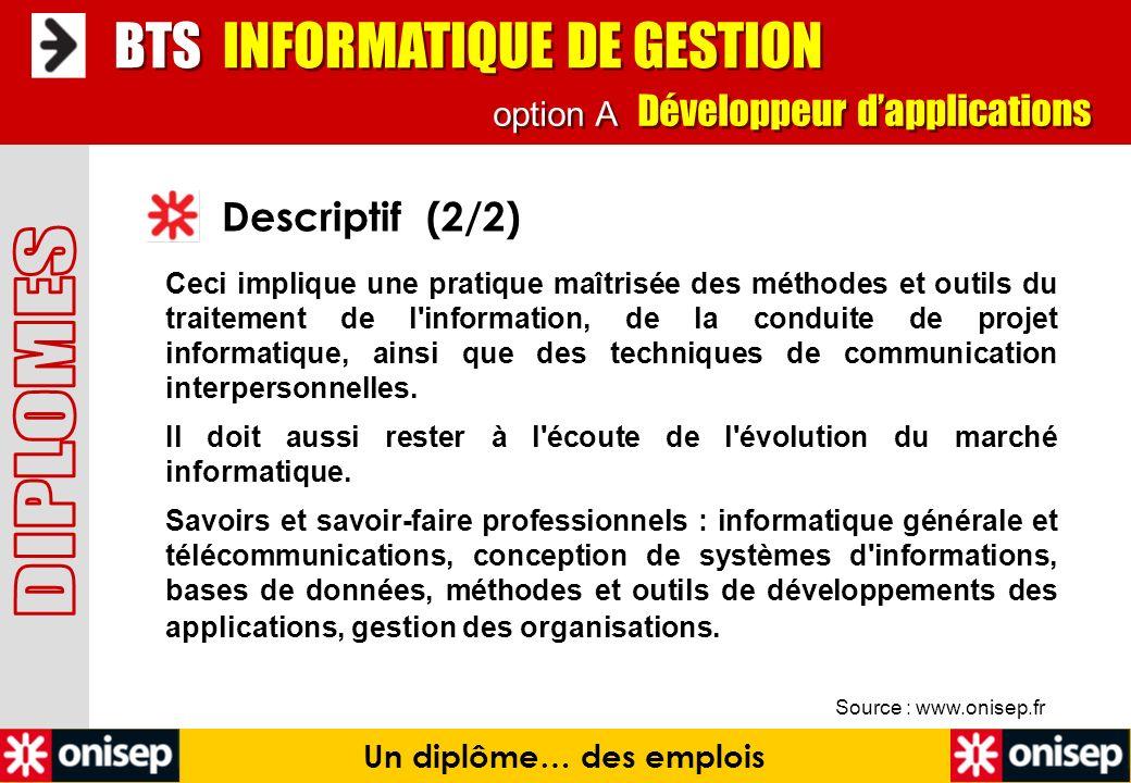 Source : www.onisep.fr Descriptif (2/2) BTS INFORMATIQUE DE GESTION Un diplôme… des emplois option A Développeur dapplications Ceci implique une prati