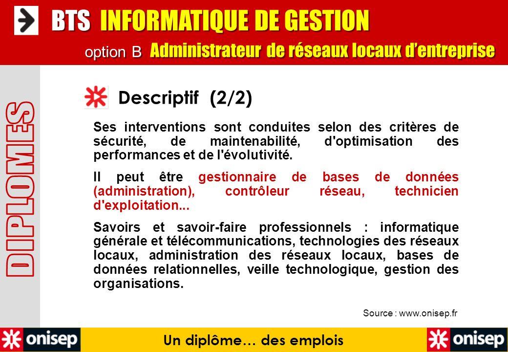 Source : www.onisep.fr Descriptif (2/2) BTS INFORMATIQUE DE GESTION Un diplôme… des emplois option B Administrateur de réseaux locaux dentreprise Ses
