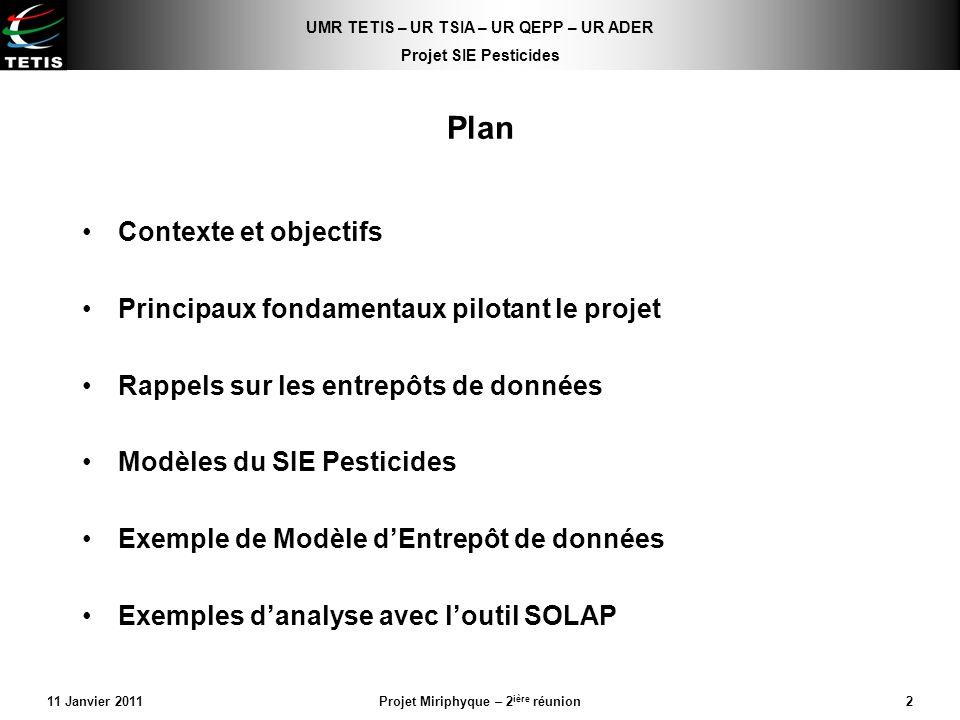 UMR TETIS – UR TSIA – UR QEPP – UR ADER Projet SIE Pesticides 11 Janvier 2011Projet Miriphyque – 2 ière réunion2 Plan Contexte et objectifs Principaux
