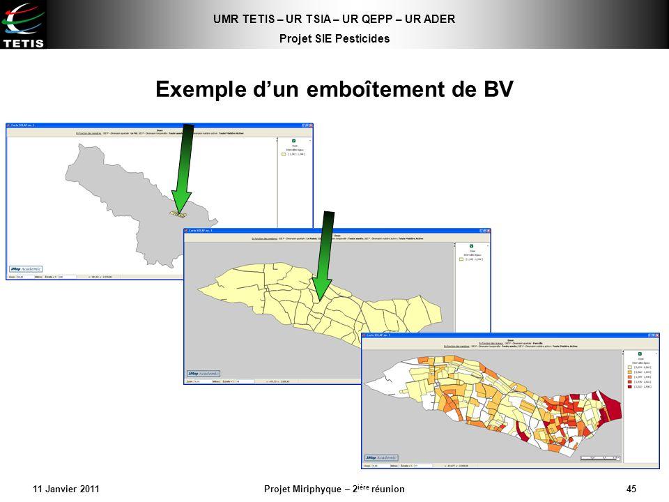 UMR TETIS – UR TSIA – UR QEPP – UR ADER Projet SIE Pesticides 11 Janvier 2011Projet Miriphyque – 2 ière réunion45 Exemple dun emboîtement de BV