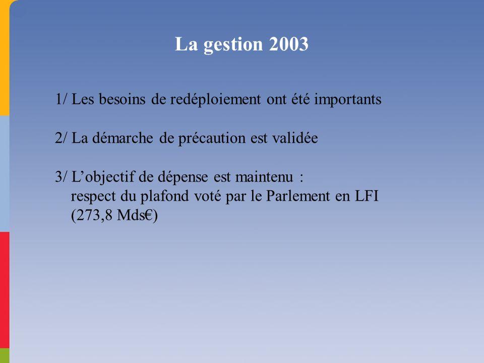 La gestion 2003 1/ Les besoins de redéploiement ont été importants 2/ La démarche de précaution est validée 3/ Lobjectif de dépense est maintenu : res