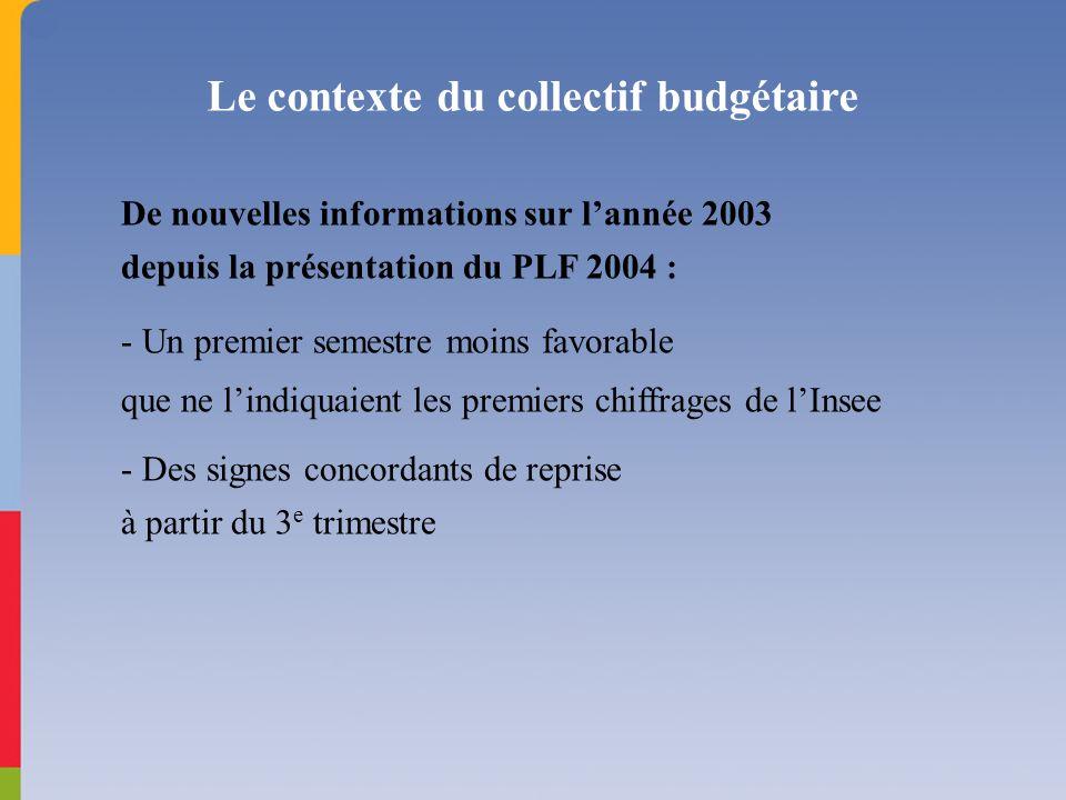 Le contexte du collectif budgétaire De nouvelles informations sur lannée 2003 depuis la présentation du PLF 2004 : - Un premier semestre moins favorab