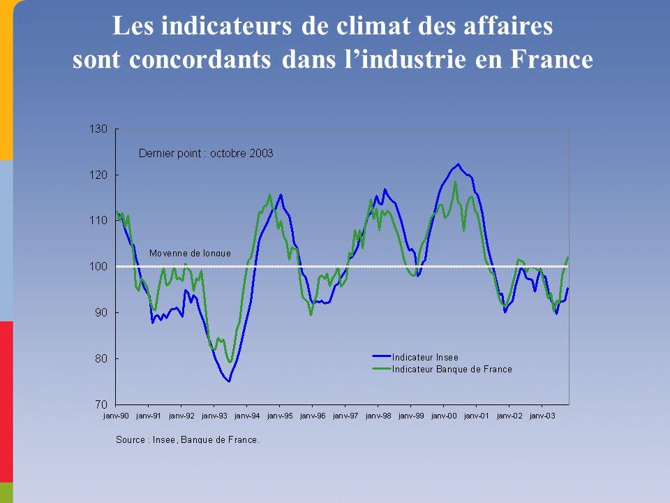 Les indicateurs de climat des affaires sont concordants dans lindustrie en France