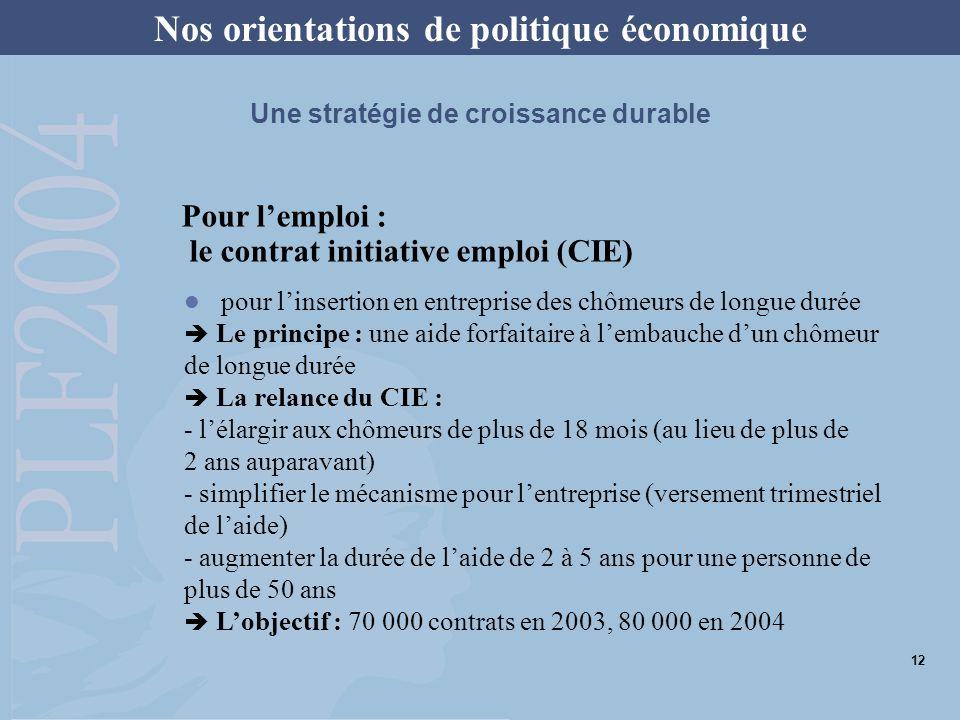 Pour lemploi : le contrat initiative emploi (CIE) Nos orientations de politique économique Une stratégie de croissance durable pour linsertion en entr