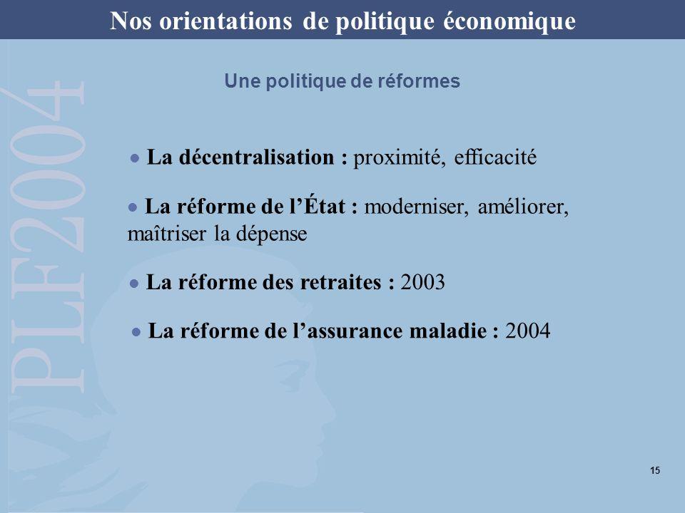 Une politique de réformes La décentralisation : proximité, efficacité La réforme des retraites : 2003 La réforme de lÉtat : moderniser, améliorer, maî