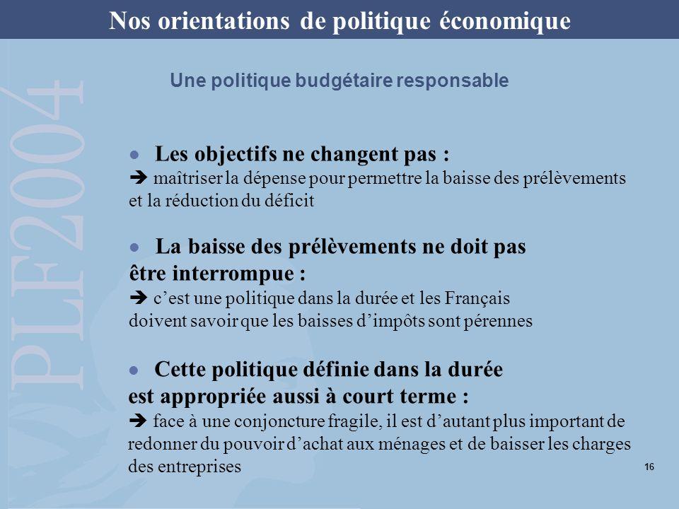 Une politique budgétaire responsable Les objectifs ne changent pas : maîtriser la dépense pour permettre la baisse des prélèvements et la réduction du