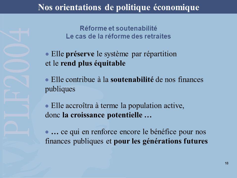 Réforme et soutenabilité Le cas de la réforme des retraites Elle préserve le système par répartition et le rend plus équitable Elle contribue à la sou