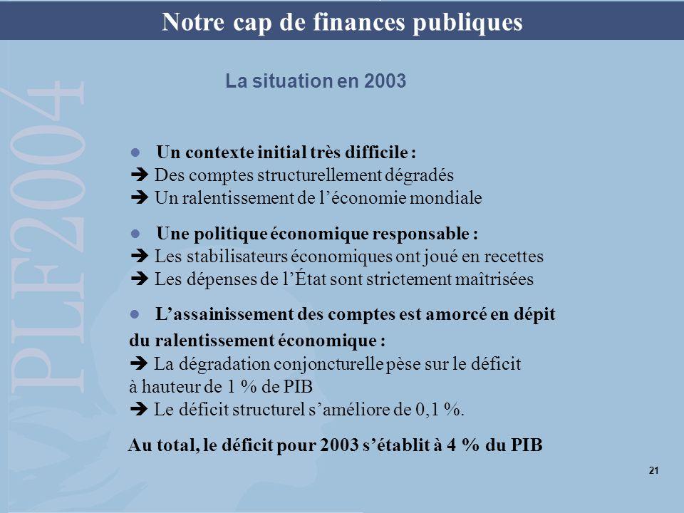 Notre cap de finances publiques Un contexte initial très difficile : Des comptes structurellement dégradés Un ralentissement de léconomie mondiale Une