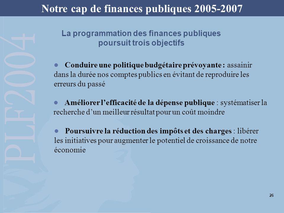 Notre cap de finances publiques 2005-2007 La programmation des finances publiques poursuit trois objectifs Conduire une politique budgétaire prévoyant