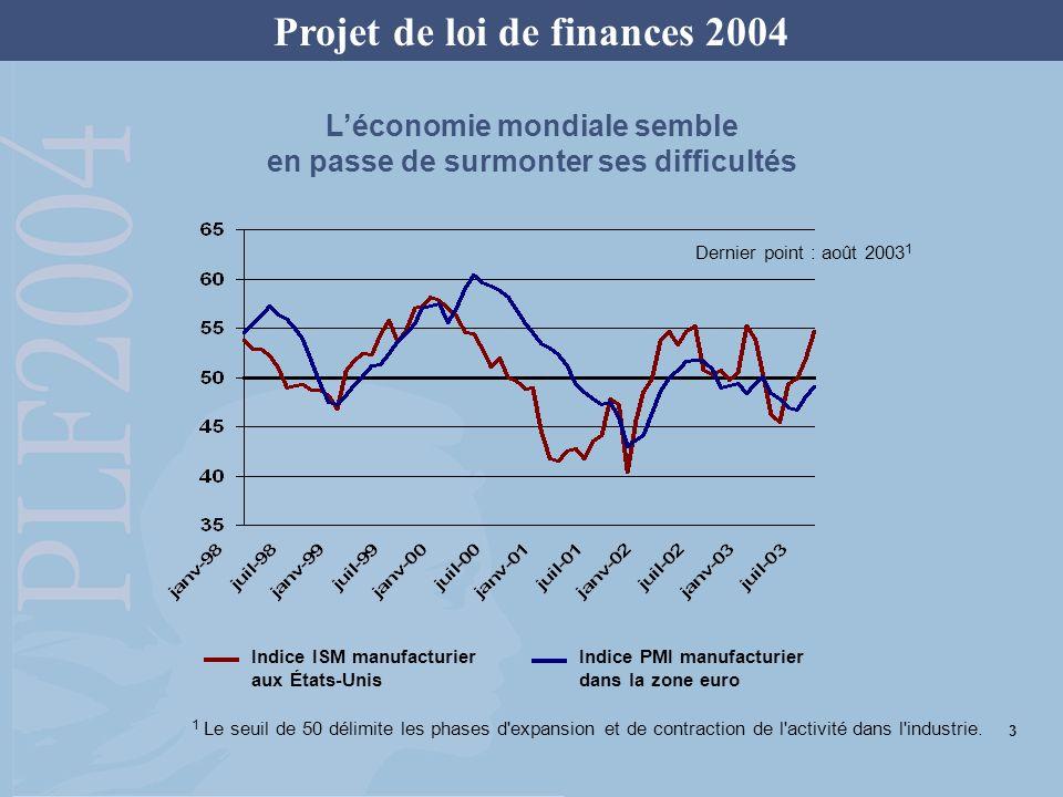 Léconomie mondiale semble en passe de surmonter ses difficultés Projet de loi de finances 2004 Indice ISM manufacturier aux États-Unis Indice PMI manufacturier dans la zone euro Dernier point : août 2003 1 1 Le seuil de 50 délimite les phases d expansion et de contraction de l activité dans l industrie.
