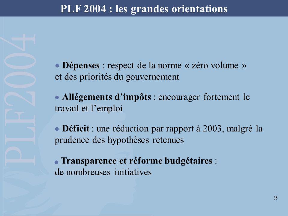 PLF 2004 : les grandes orientations Dépenses : respect de la norme « zéro volume » et des priorités du gouvernement Allégements dimpôts : encourager f