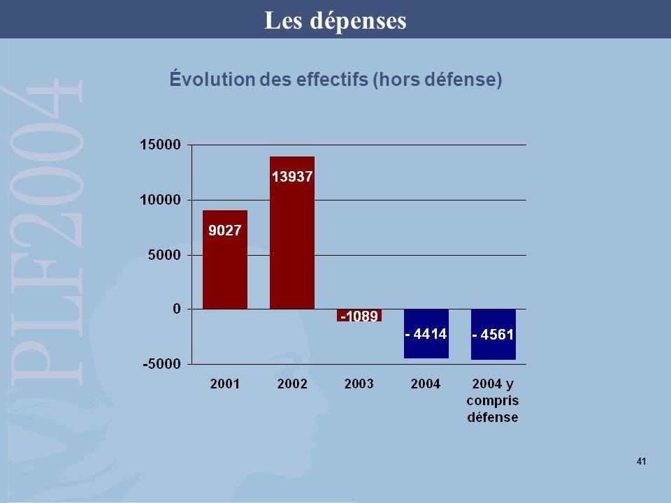 Les dépenses Évolution des effectifs (hors défense) 41