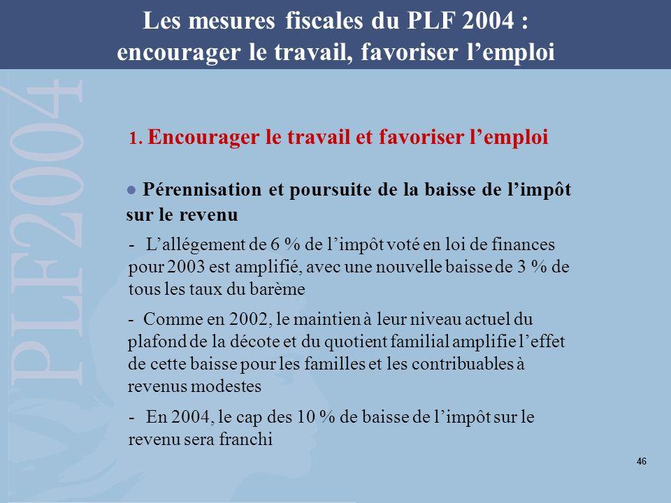 Les mesures fiscales du PLF 2004 : encourager le travail, favoriser lemploi 1. Encourager le travail et favoriser lemploi Pérennisation et poursuite d