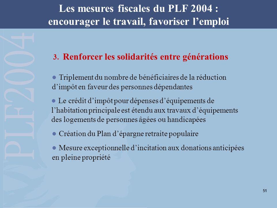 Les mesures fiscales du PLF 2004 : encourager le travail, favoriser lemploi Création du Plan dépargne retraite populaire Triplement du nombre de bénéf