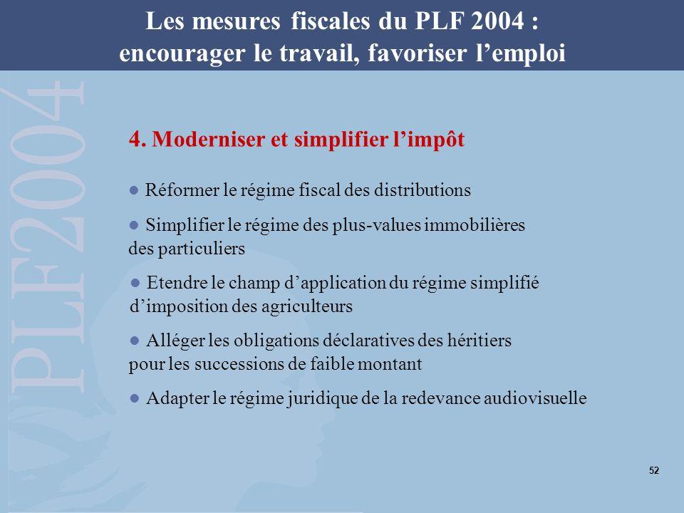 Les mesures fiscales du PLF 2004 : encourager le travail, favoriser lemploi 4. Moderniser et simplifier limpôt Réformer le régime fiscal des distribut