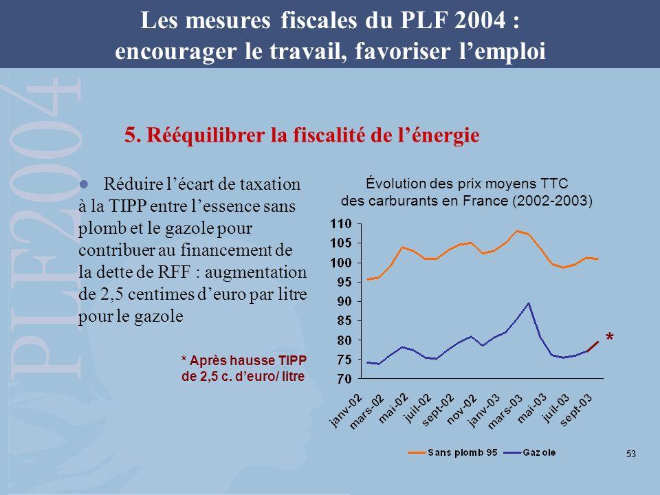 Les mesures fiscales du PLF 2004 : encourager le travail, favoriser lemploi 5. Rééquilibrer la fiscalité de lénergie Réduire lécart de taxation à la T