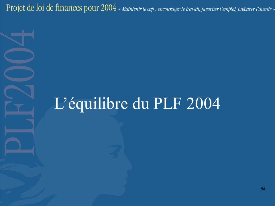 Léquilibre du PLF 2004 Déficit à structure constante : 54 Mdse RFF : 1,5 Mdse LÉvolution du déficit 55